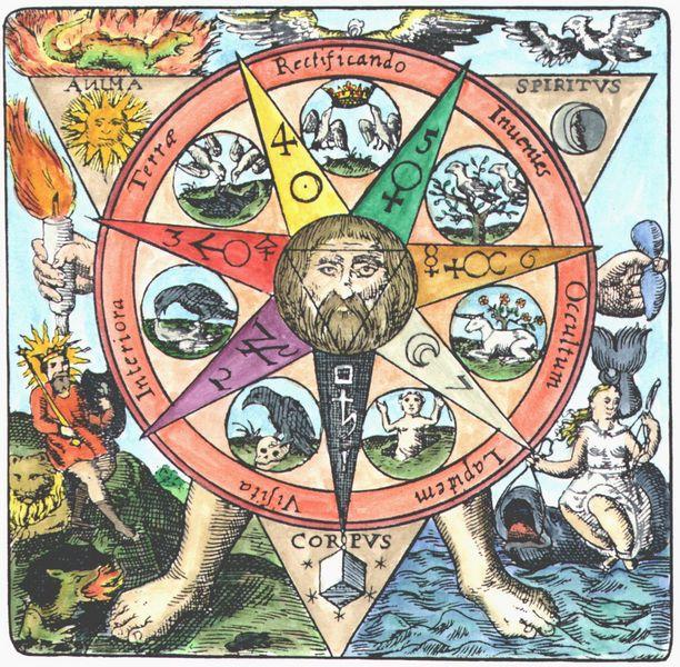 O Azoth do Filósofo, de Basil Valentine