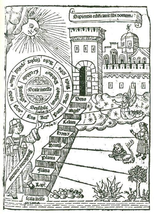 Rámon Llull, De nova logica, 1512.
